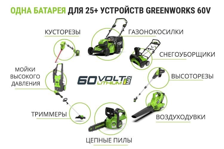 Инструменты 60v